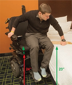 Kiel is able to perform an independent transfer.